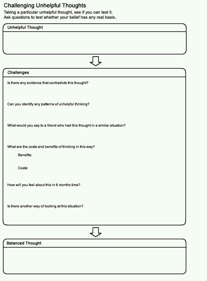 Recovery by Serrah Luckie   Cbt worksheets, Therapy worksheets