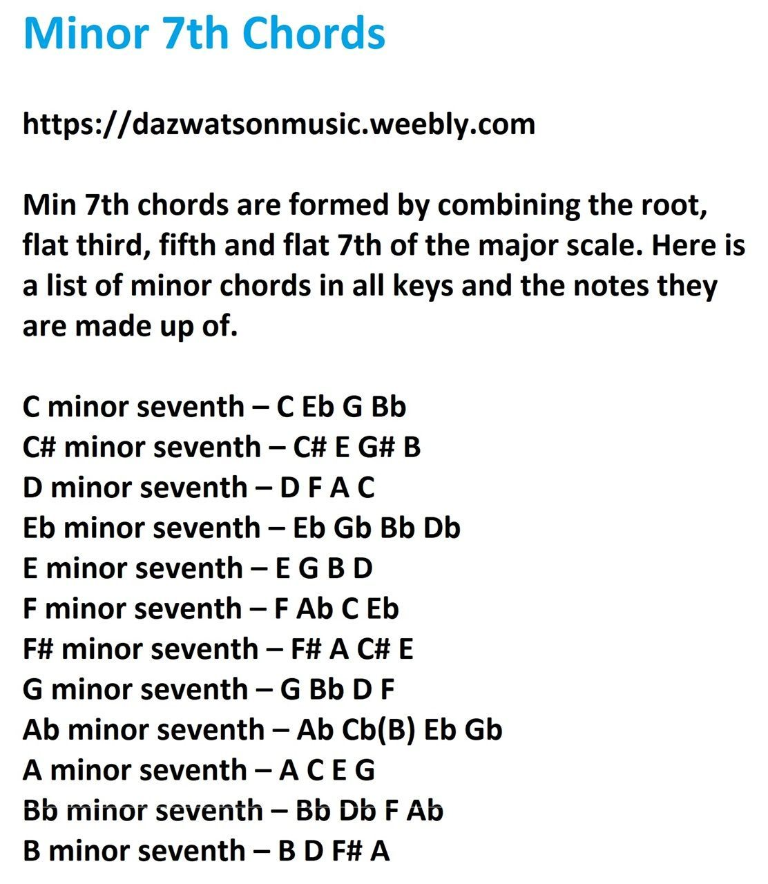 This Page Contains Guitar Chord Charts For Major Chords