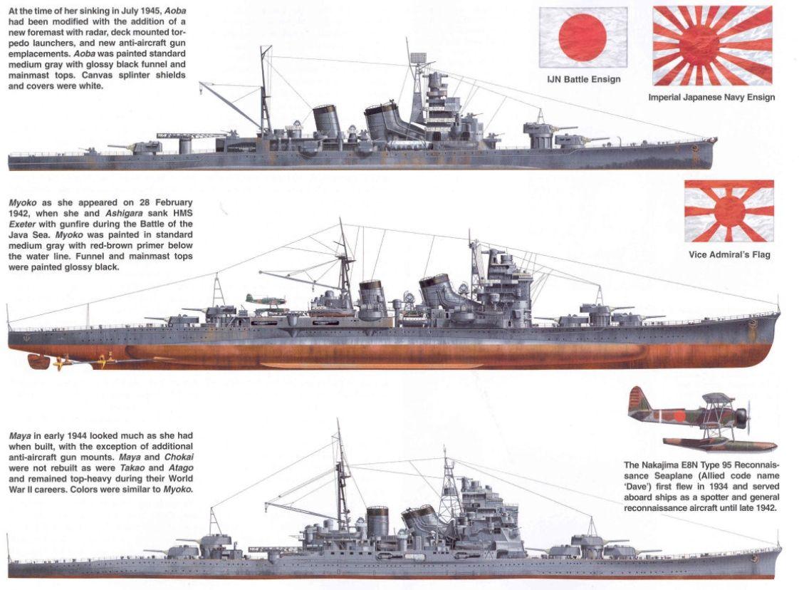 Ijn Japanese Navy Battleship Imperial Japanese Navy Heavy Cruiser