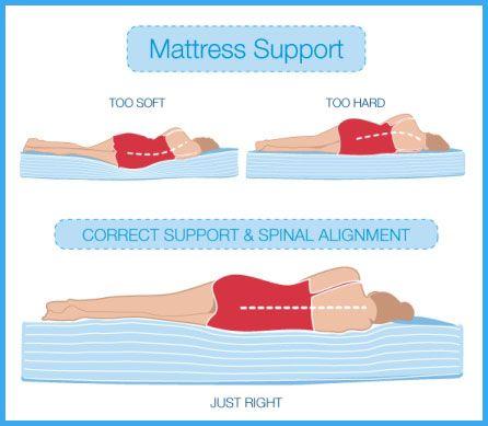 Best Mattress For Side Sleepers Best Mattress Side Sleeper