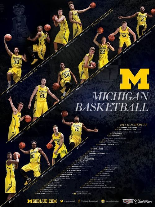 Michigan Basketball Poster Sports Portraits College