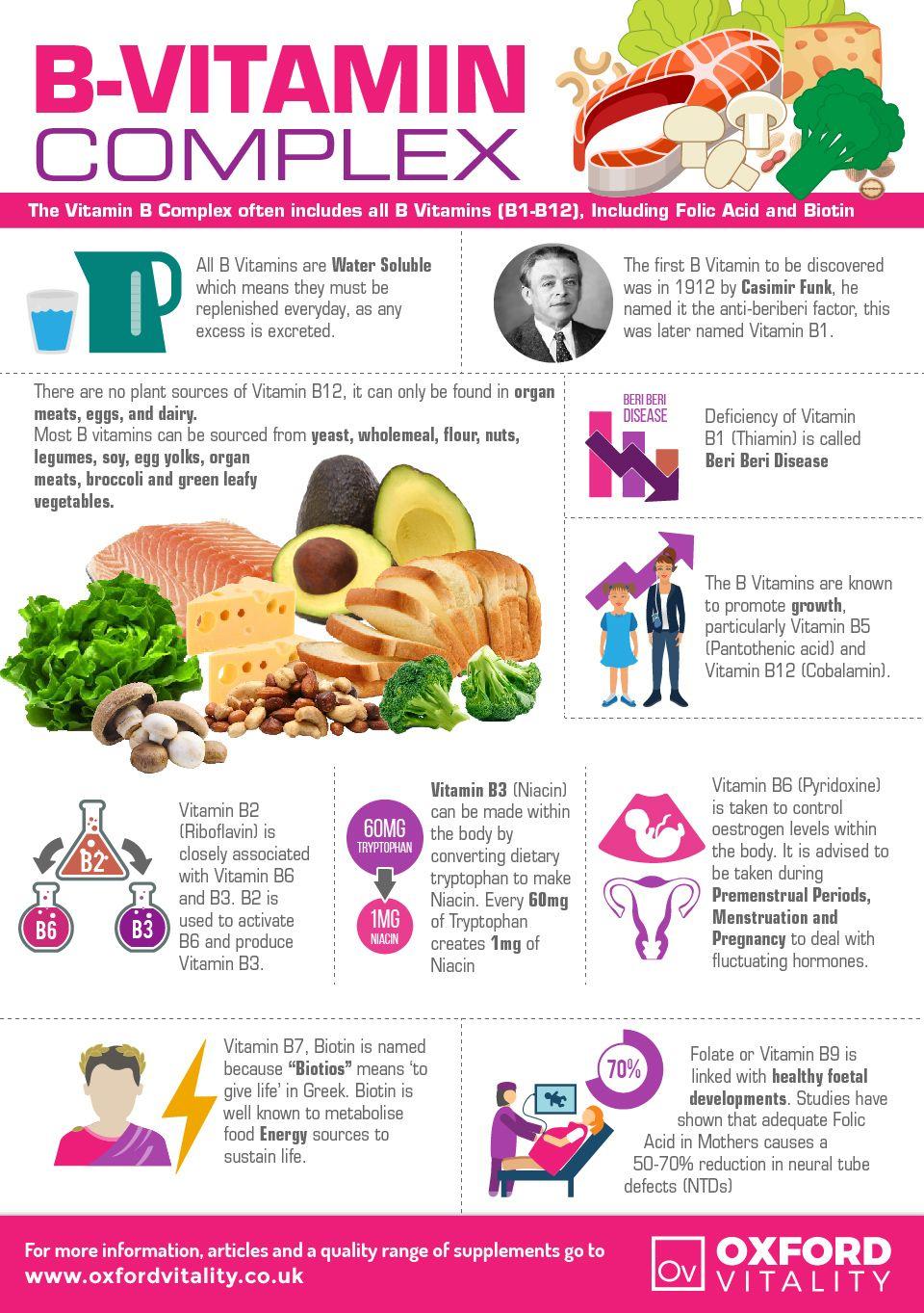Vitamin B B Vitamin Supplements B Vitamin Tablets B Vitamin History Health Benefits Of B Vitamins Vitamin B Complex Coconut Health Benefits Vitamin B