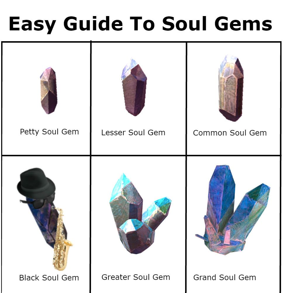 Identifying soul gems by sight #games #Skyrim #elderscrolls