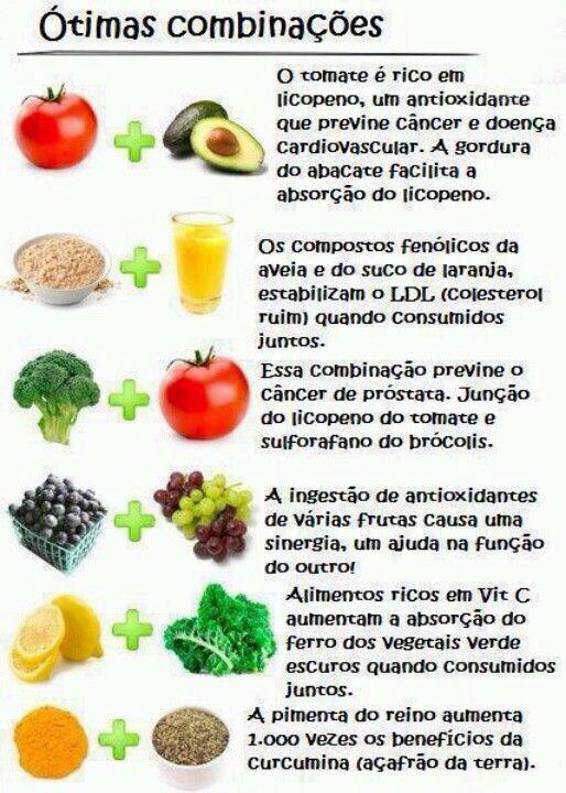 Combinacoes Alimentares Dicas De Nutricao Comida Divertida