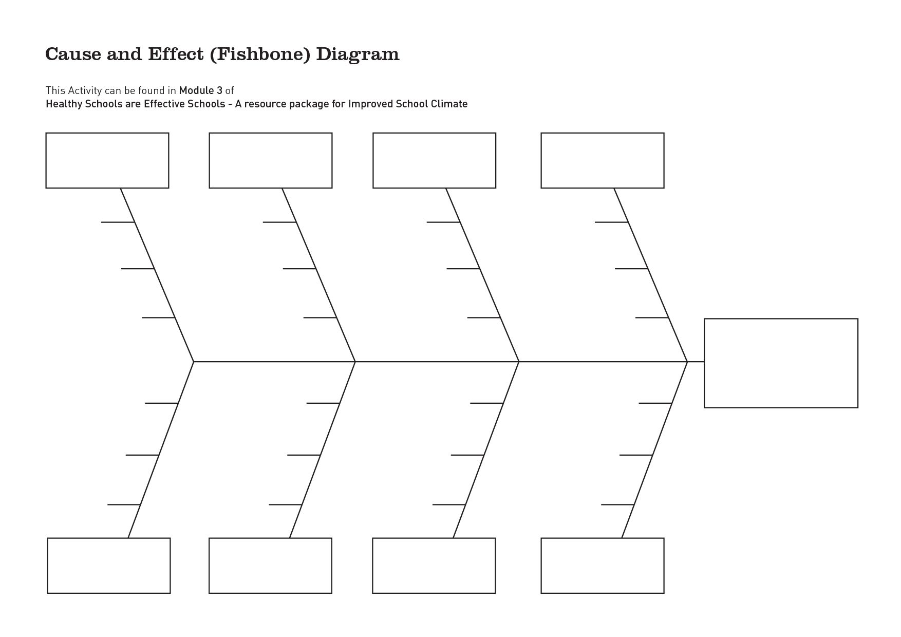 The Marvellous 28 Cause And Effect Diagram Word Fishbone Diagram Regarding Ishikawa Diagram Template Diagrama De Ishikawa Ishikawa Orientacion Educativa