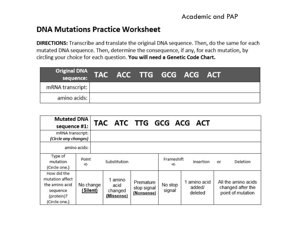 Dna Mutations Practice Worksheet Answers Molecular Genetics And Biotechnology Pp In 2020 Evaluating Algebraic Expressions Practices Worksheets Super Teacher Worksheets