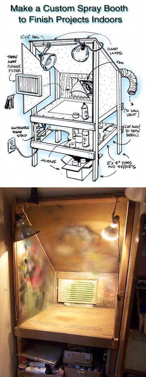 Pin by Adam Deming on Garage Shop Paint booth, Diy