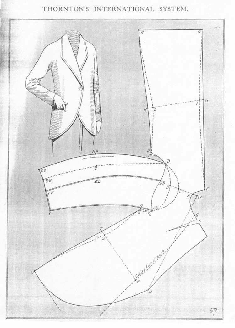 Jacket. Mid to late #1910s #patterninlink | Modelēšana | Pinterest ...