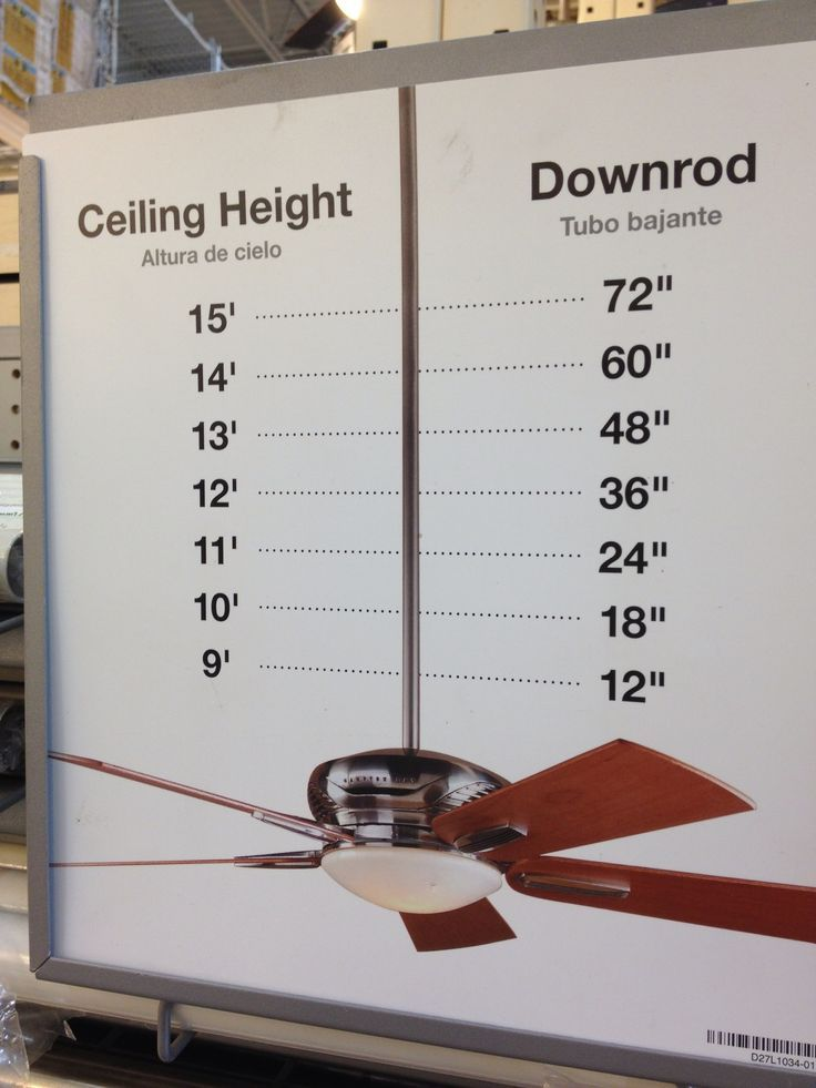 Guide To Choosing The Appropriate Length Down Rod For Your Ceiling Fan  Installation Based On Ceiling