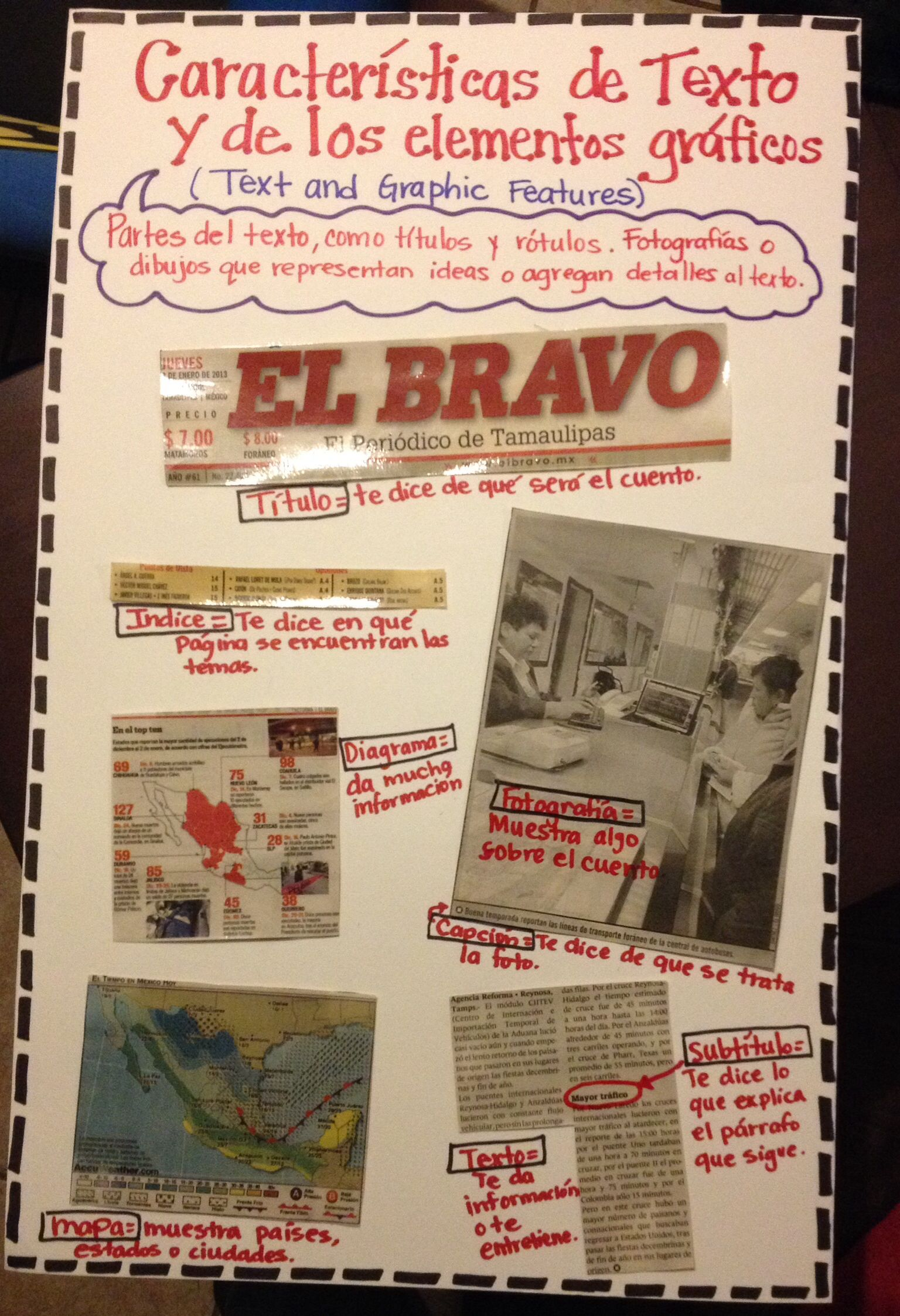 Text And Graphic Features Spanish