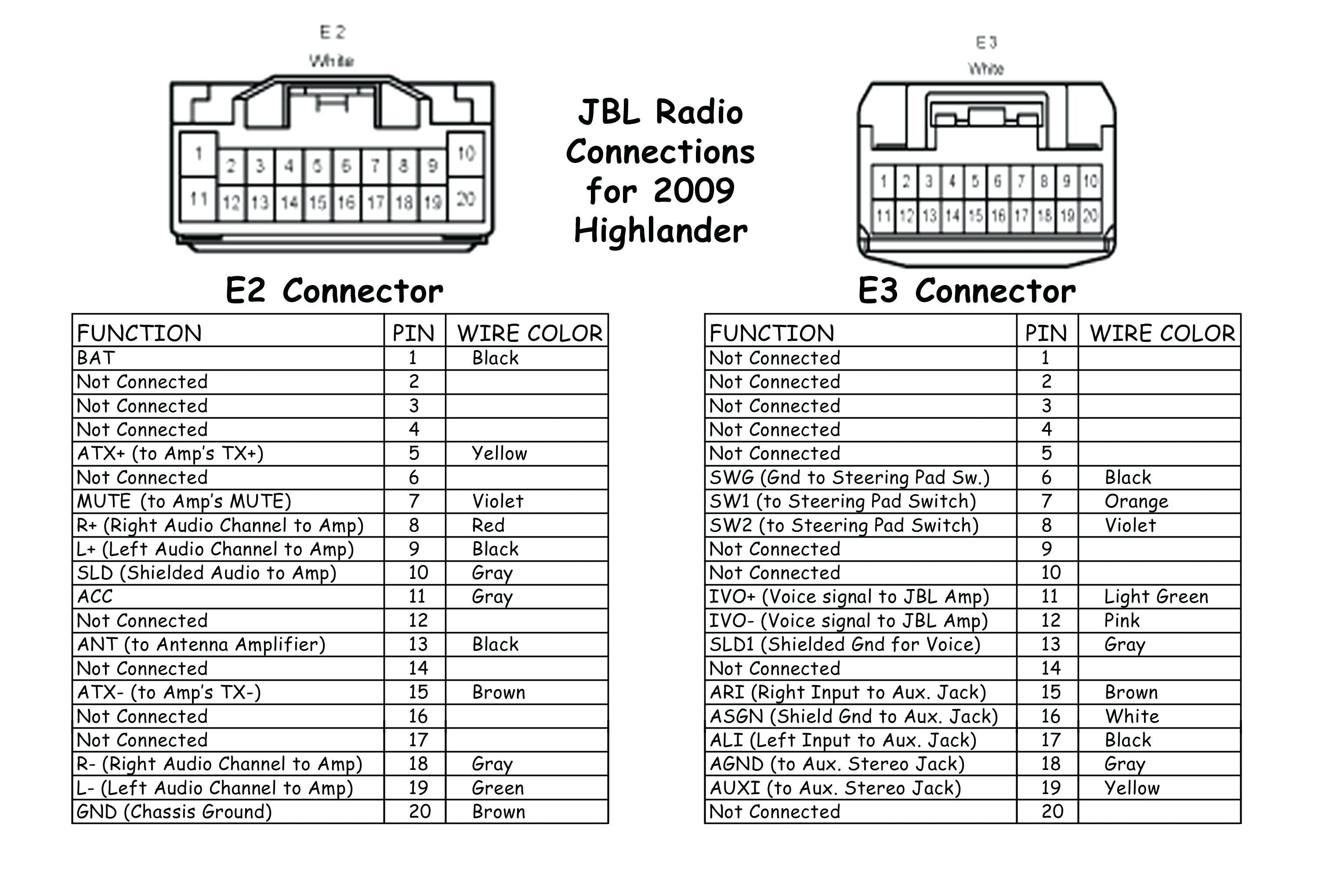 Tundra Radio Wiring - Wiring Diagram All fuss-credibility -  fuss-credibility.huevoprint.it | 2014 Tundra Head Unit Wiring Diagram |  | Huevoprint