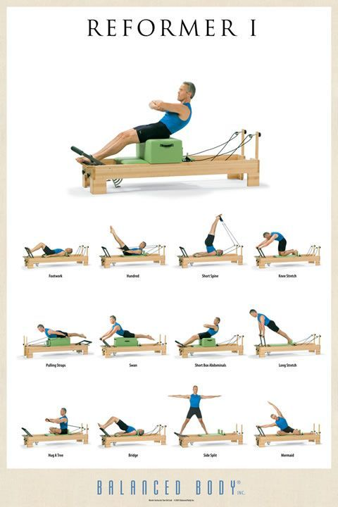 Exercise Posters Posters Cards Gifts Studio Furnishings Store Balanced Body Pilates Reformer Pilates Training Pilates Body