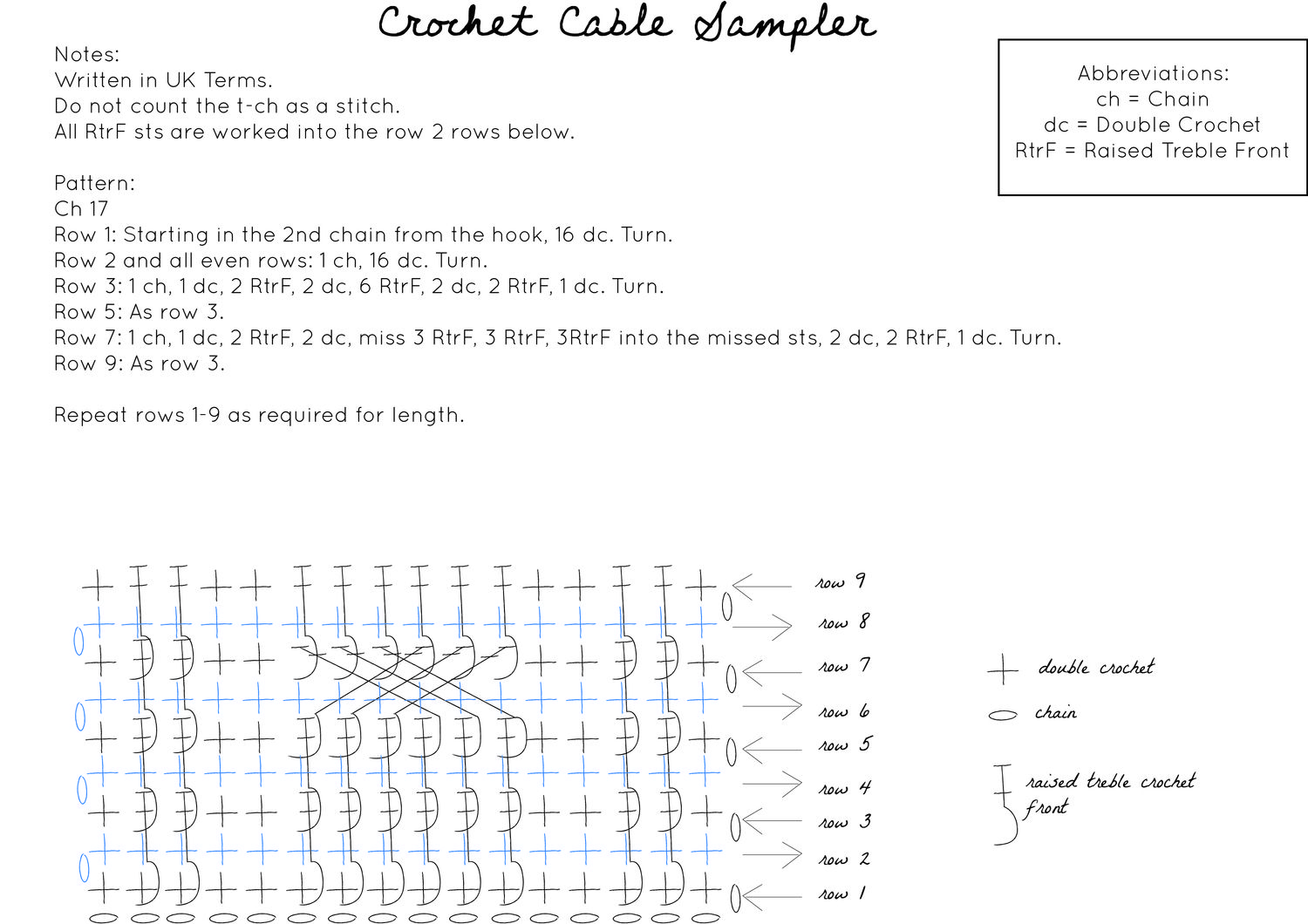 Cabled Crochet Cable Stitch And Diagram Double