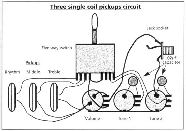 gretsch guitar wiring diagrams wire it yourself  0 guitar pickups  guitar diy  guitar  wire it yourself  0 guitar pickups