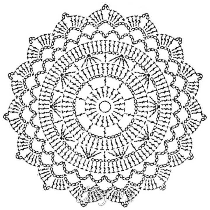 Схема вязания Мандалы … | Pinteres…