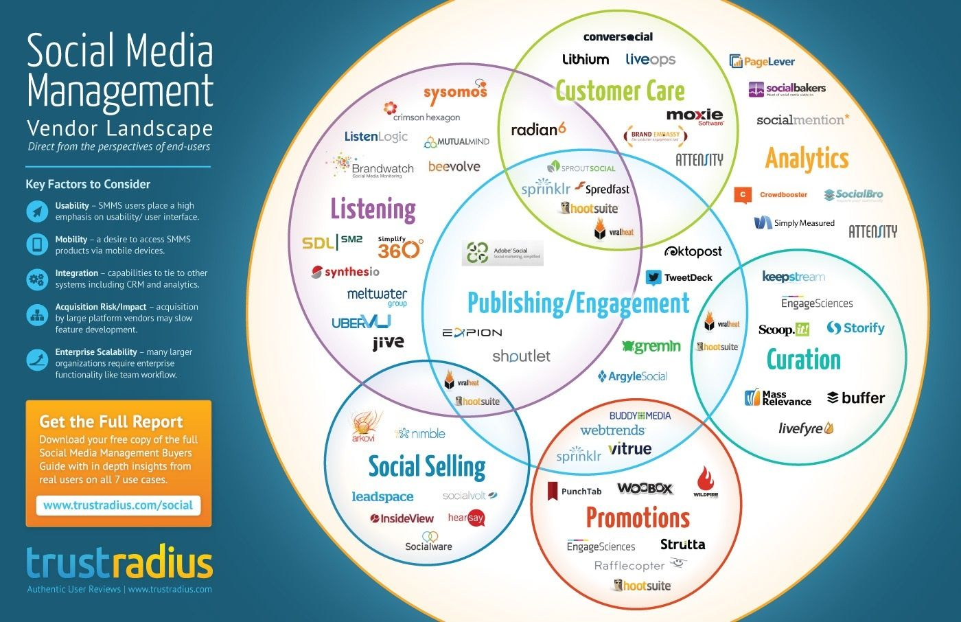 17 What Are The Best Social Media Measurement Tools Quora Social Media Management Tools Social Media Management Software Social Media Measurement