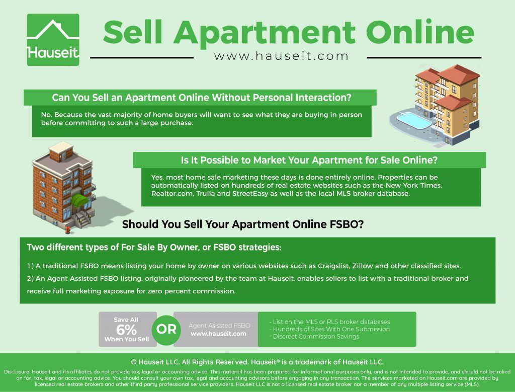Sell Apartment Online Hauseit Sale House Apartments For Sale Online