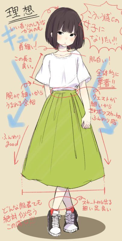 Character Design Hairstyle Hair Clothes かわいい イラスト 女の子