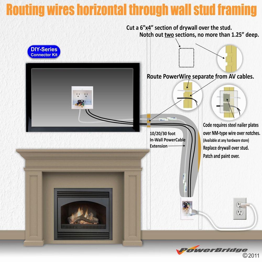 Diy Model One Ck Fireplace Extension Kit Tv Above Fireplace Tv Mount Over Fireplace Wall Mounted Tv