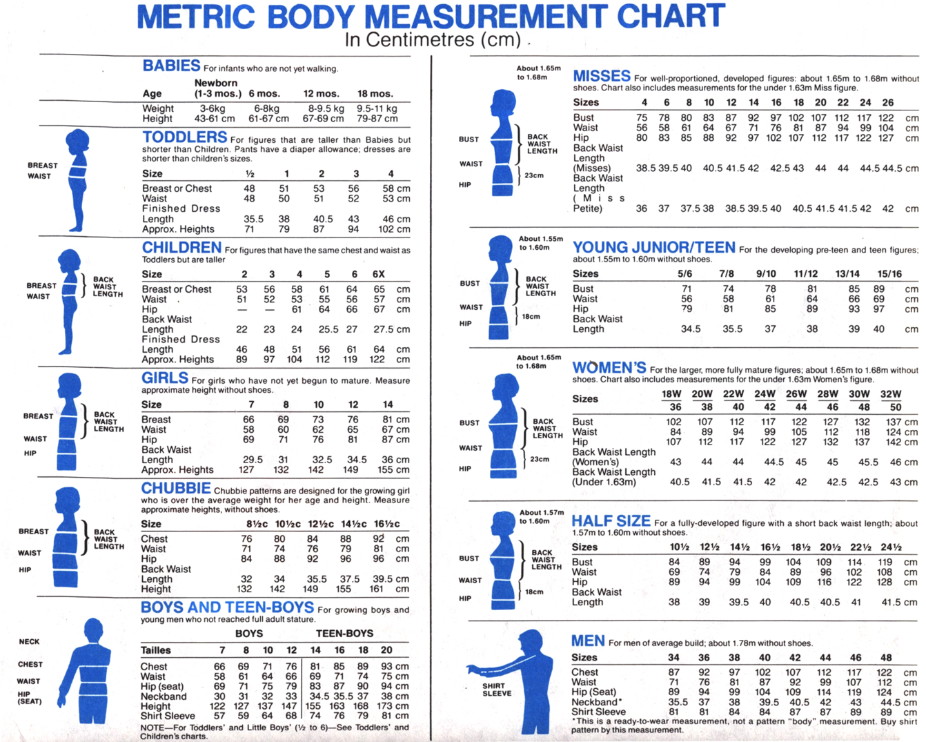 Body Measurements Chart | www.galleryhip.com - The Hippest Pics