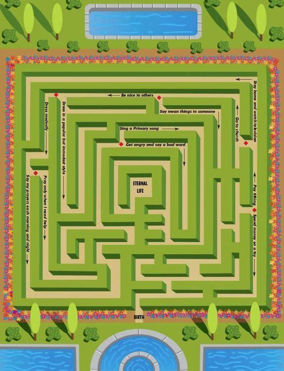 LDS Games - Mazes - Eternal Life::