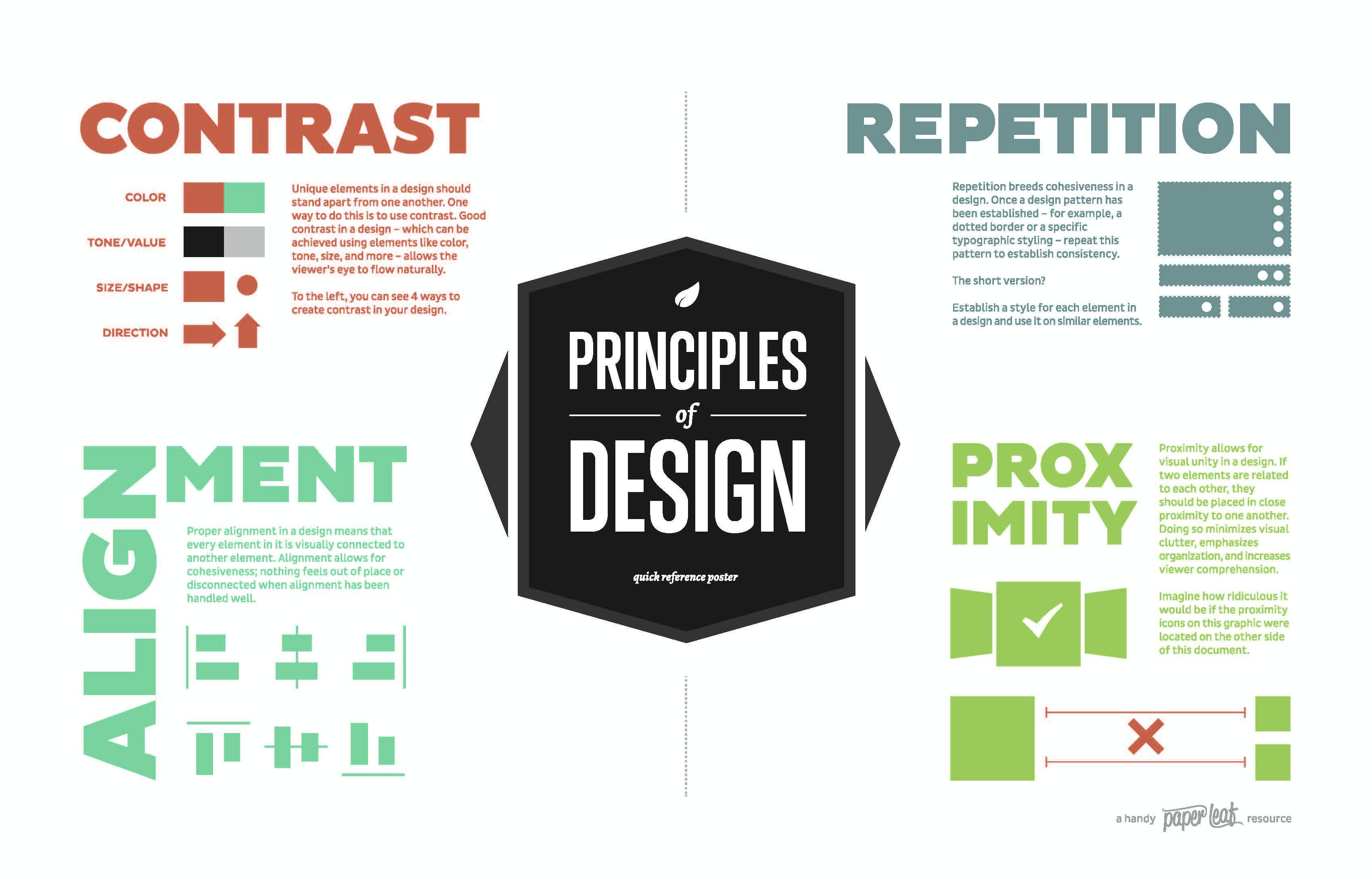 Principles Of Design White1 Jpg 3400 2200 Teaching Graphic Design Principles Of Design Graphic Design Infographic