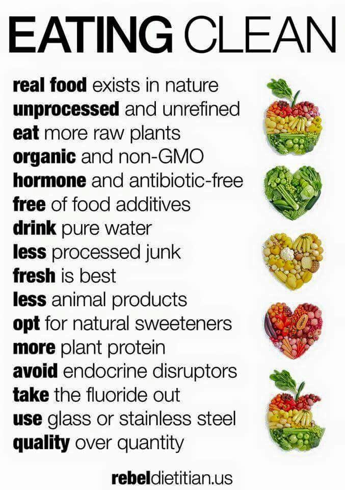 Eating Clean | Clean eating diet, Healthy eating, Healthy ...