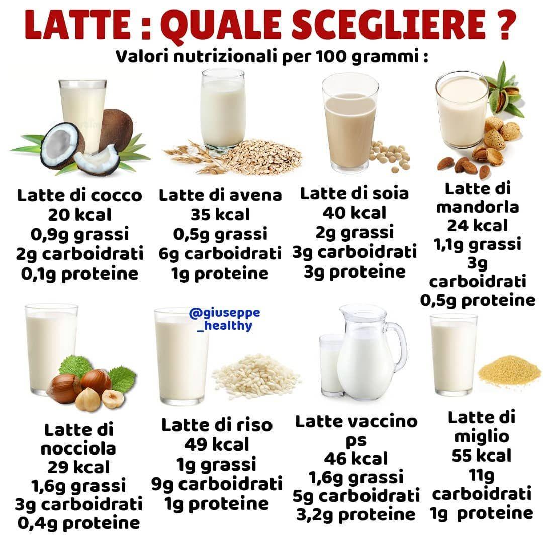 ricette proteine dietetiche e vegetalin