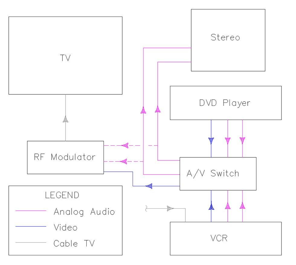 home theater wiring diagram [ 980 x 879 Pixel ]