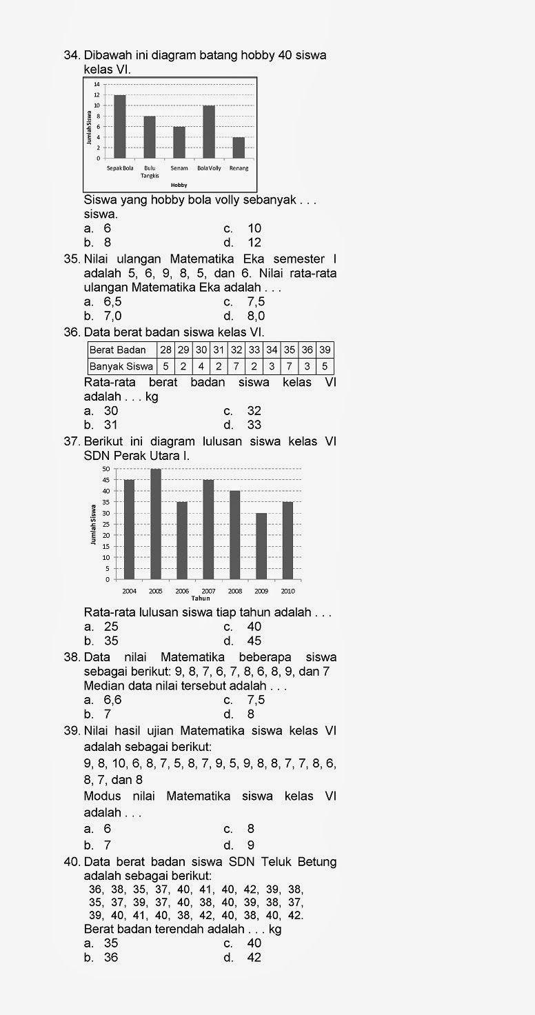 Soal Ujian Matematika Kelas 6 Sd Beserta Kunci Jawaban