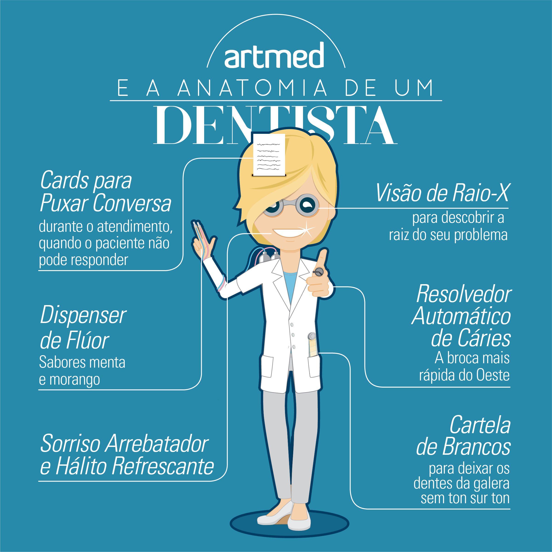 Dia do Dentista Anatomias