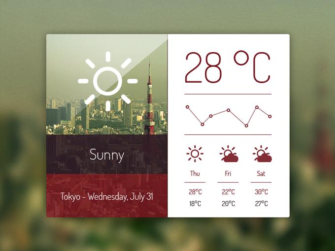 Weather Dashboard - 365psd