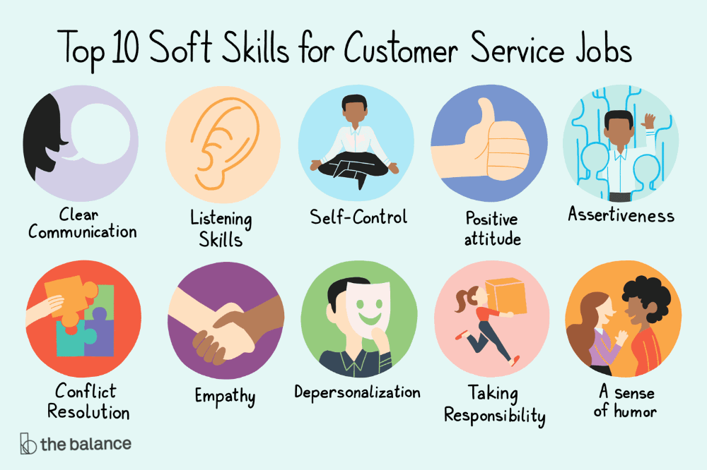 A Guide To Soft Skills Employers Seek For Customer Service Jobs How To Develop Them And T Customer Service Jobs Customer Service Quotes Customer Service Week