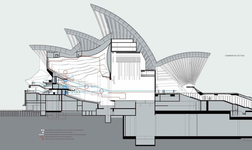 After 40 Years The Sydney Opera House Is Still A Work In Progress Concert Hall Sydney Opera House Cinema Architecture