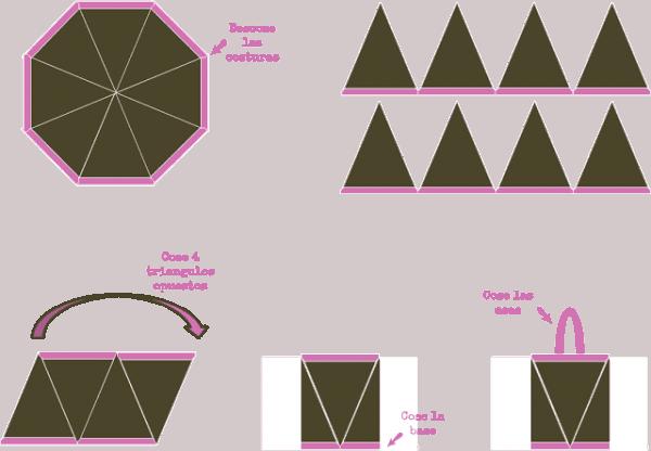 Diy make a bag from a broken umbrella solutioingenieria Images