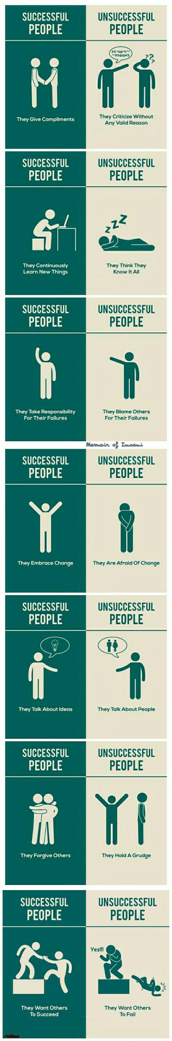 Sikap, Tabiat dan Ciri-ciri Insan Berjaya. http://memoirinsani.blogspot.com Differences Between Successful And Unsuccessful People. Hits close to home. Too close.