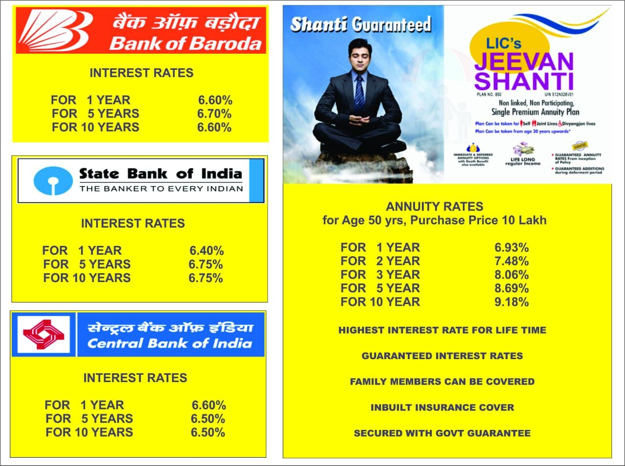 Please See The Interest Rates Available With Jeevanshanti Policy Of Lic And Interest Rat Life Insurance Sales Insurance Investments Life Insurance Marketing