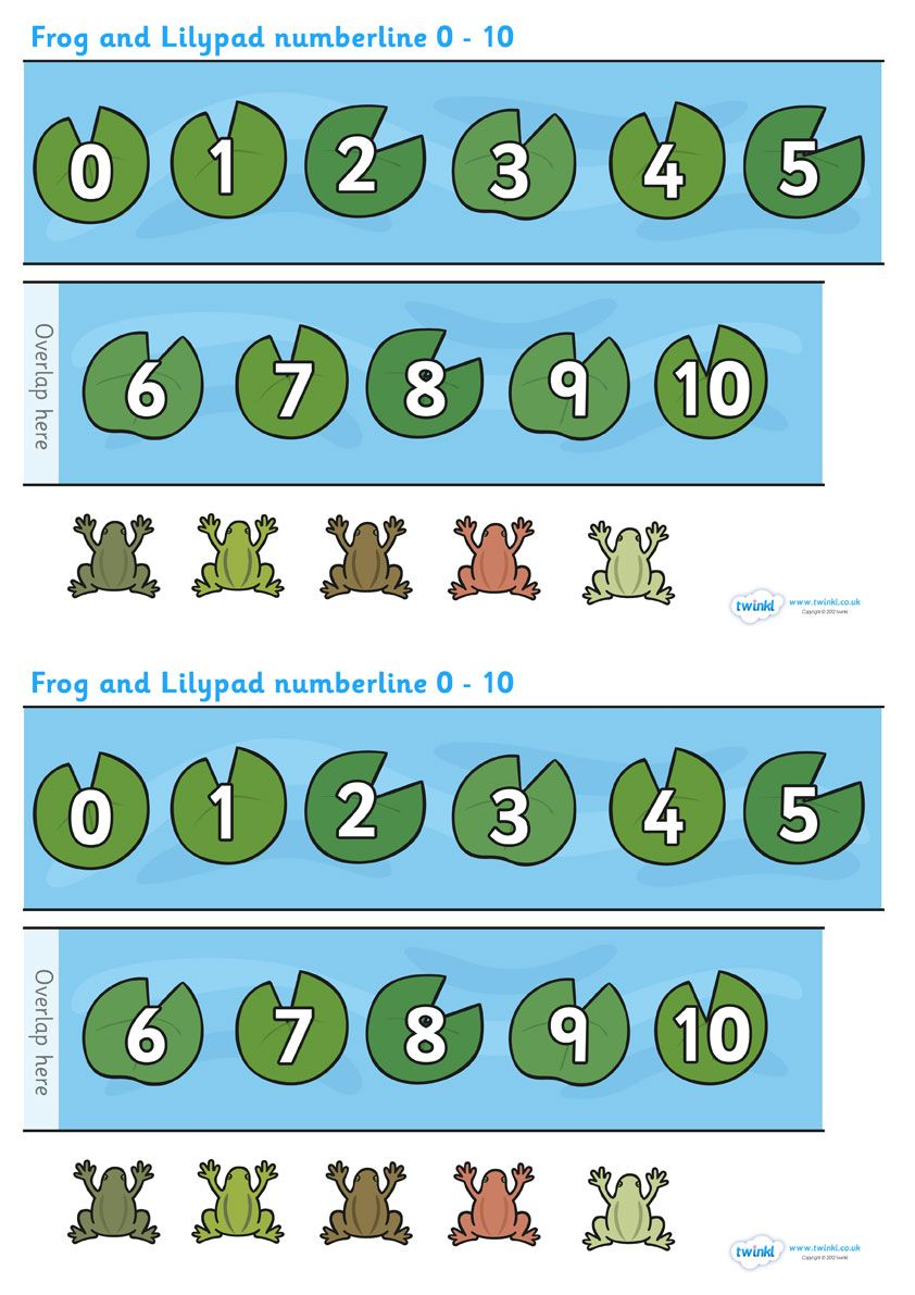 0-10 Frog and Lilypads Numberline - Pop over to our site at www ...