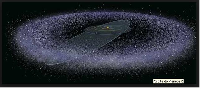 Source de cette image : http://www.marsmoonspace.com/nibiru-planet-x-explained Les phénomènes les plus inhabituels continuent leur activité , et ils sont en augmentation constante , et ce depuis plusieurs années . ==========================================================...