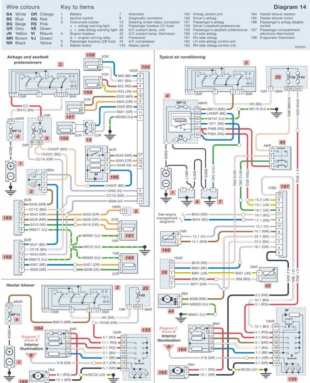 Peugeot 407 Hdi 2 0 Litre Wiring Diagram Google Search