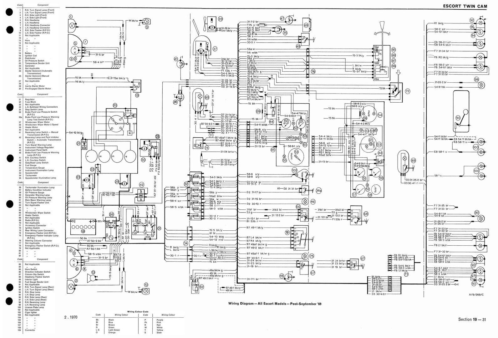 [DIAGRAM] Diagram 1990 Ford Escort Wiring