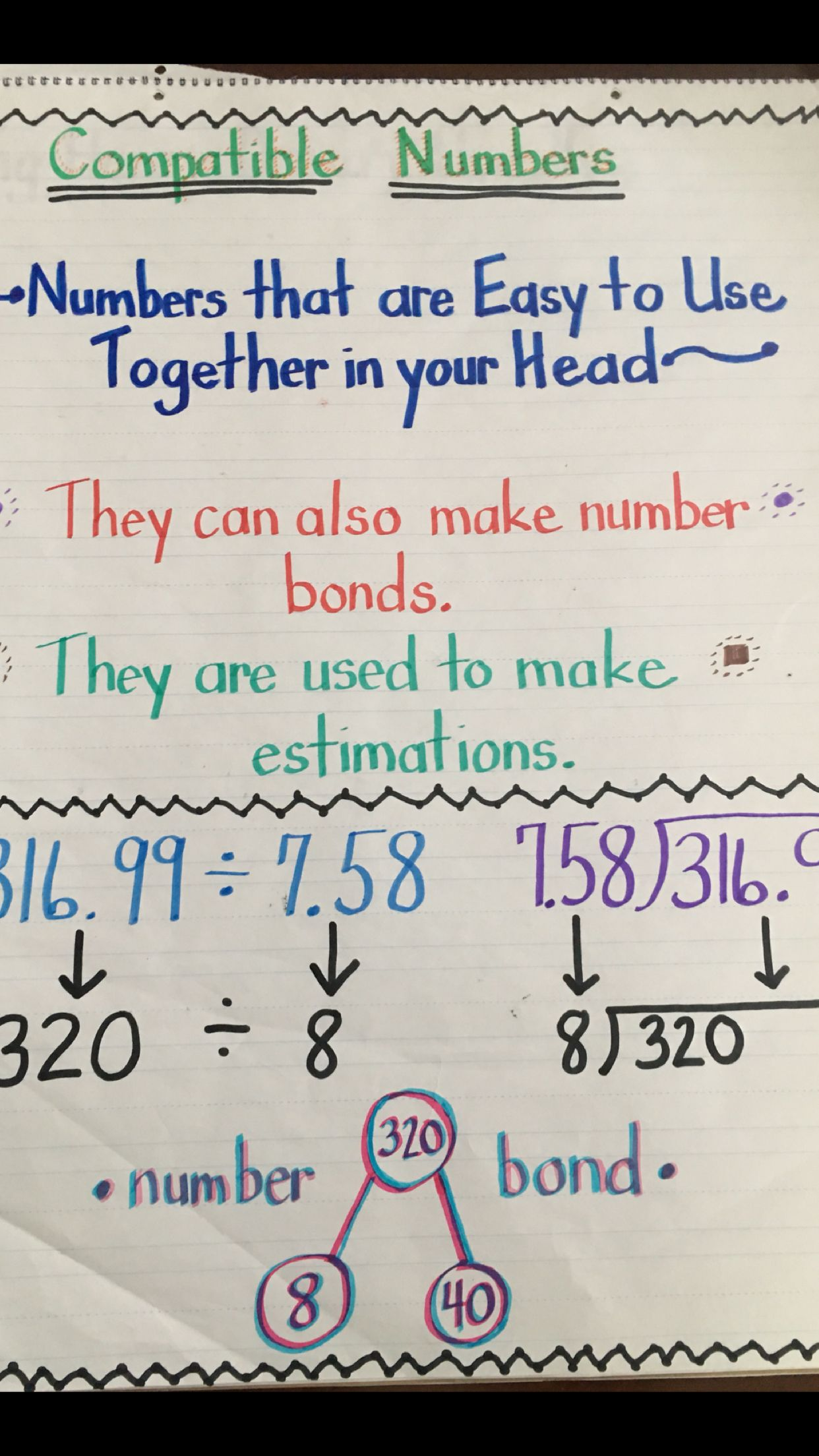 Awesome Math Ideas Image By Math Mojo