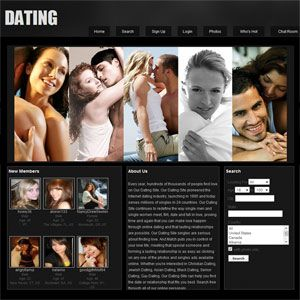 Best dating site software, cup in pussy