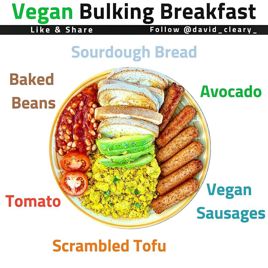 David Cleary Vegan Coach On Instagram Looking For A High Protein High Calorie Vegan Br High Protein Vegan Recipes High Calorie Breakfast Vegan Recipes Easy