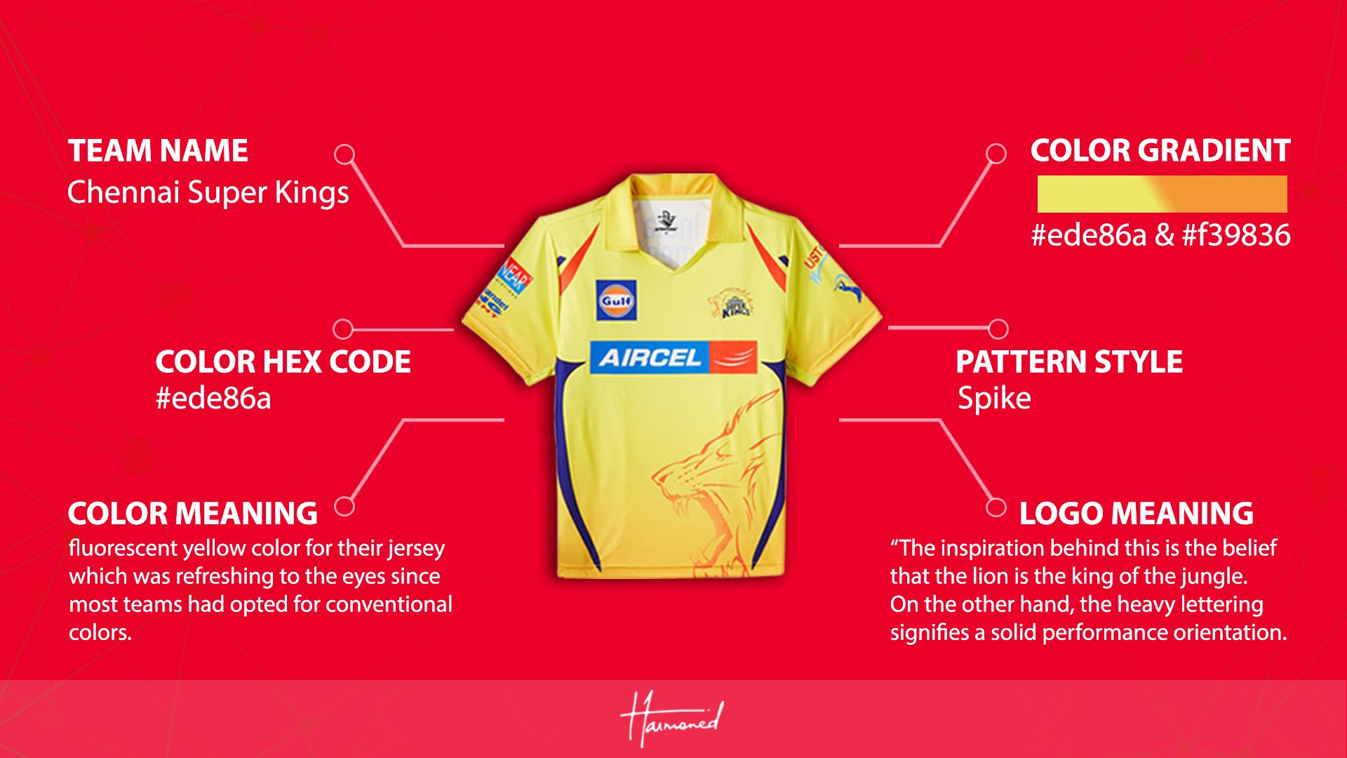 IPL JERSEY Integrated marketing communications