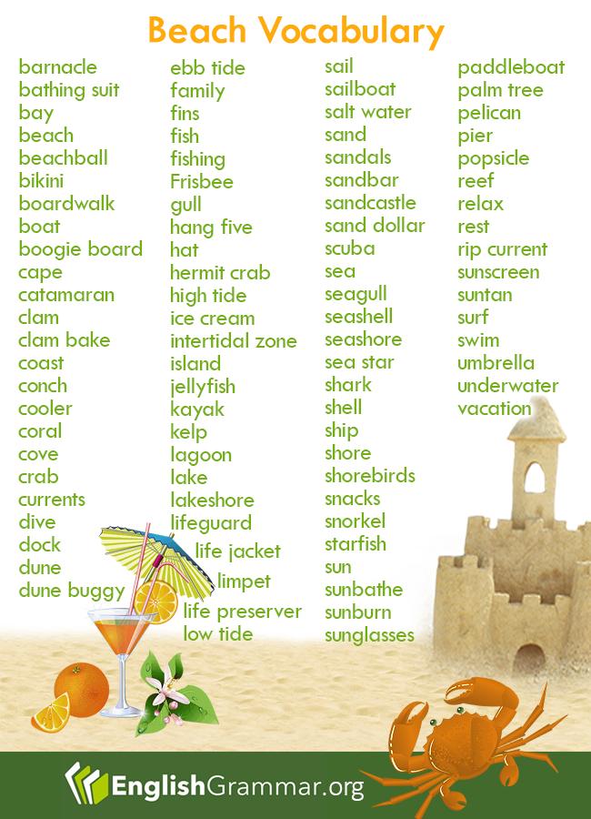 English Language, ESL, EFL, Learn