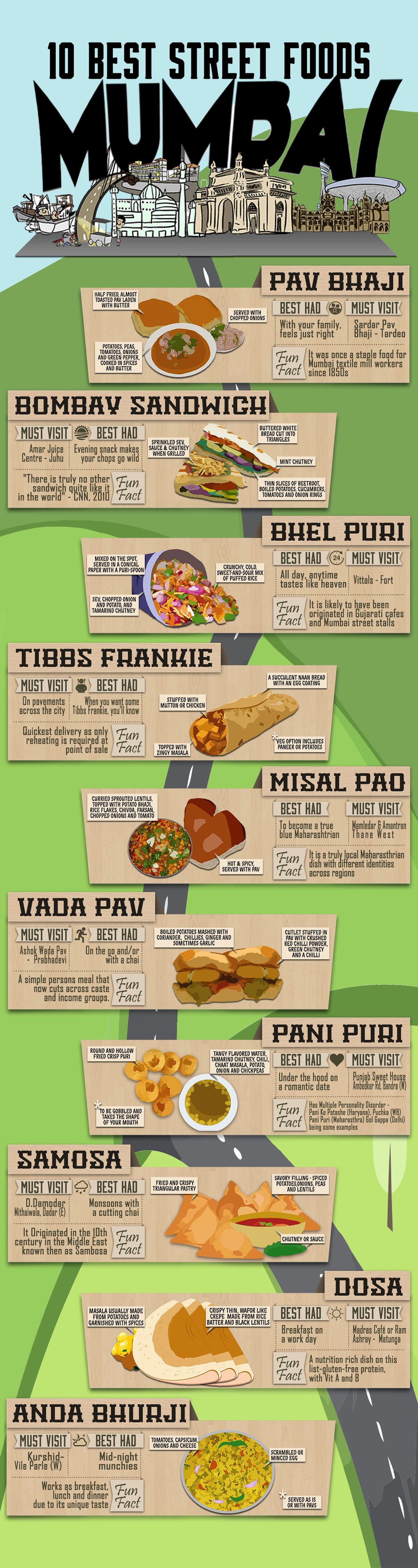top 10 mumbai street foods infographics food cooking. Black Bedroom Furniture Sets. Home Design Ideas