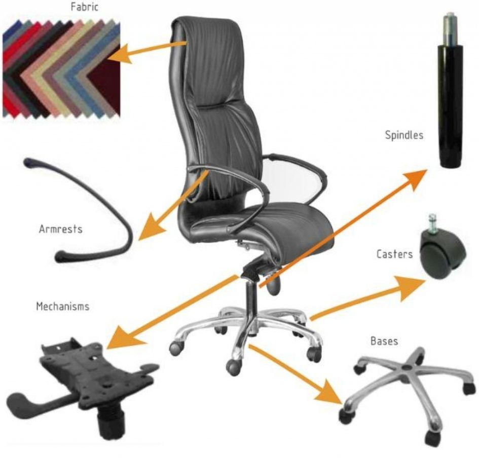 99+ Office Chair Repair Parts - Home Office Furniture Set Check more at   sc 1 st  Pinterest & 99+ Office Chair Repair Parts - Home Office Furniture Set Check more ...