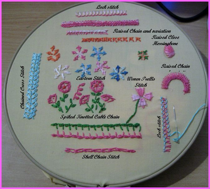 Types Of Embroidery Stitches Here Are The Different Types Of