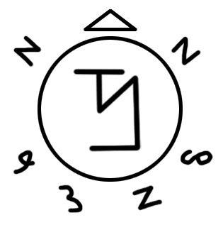 Angel Warding Symbols